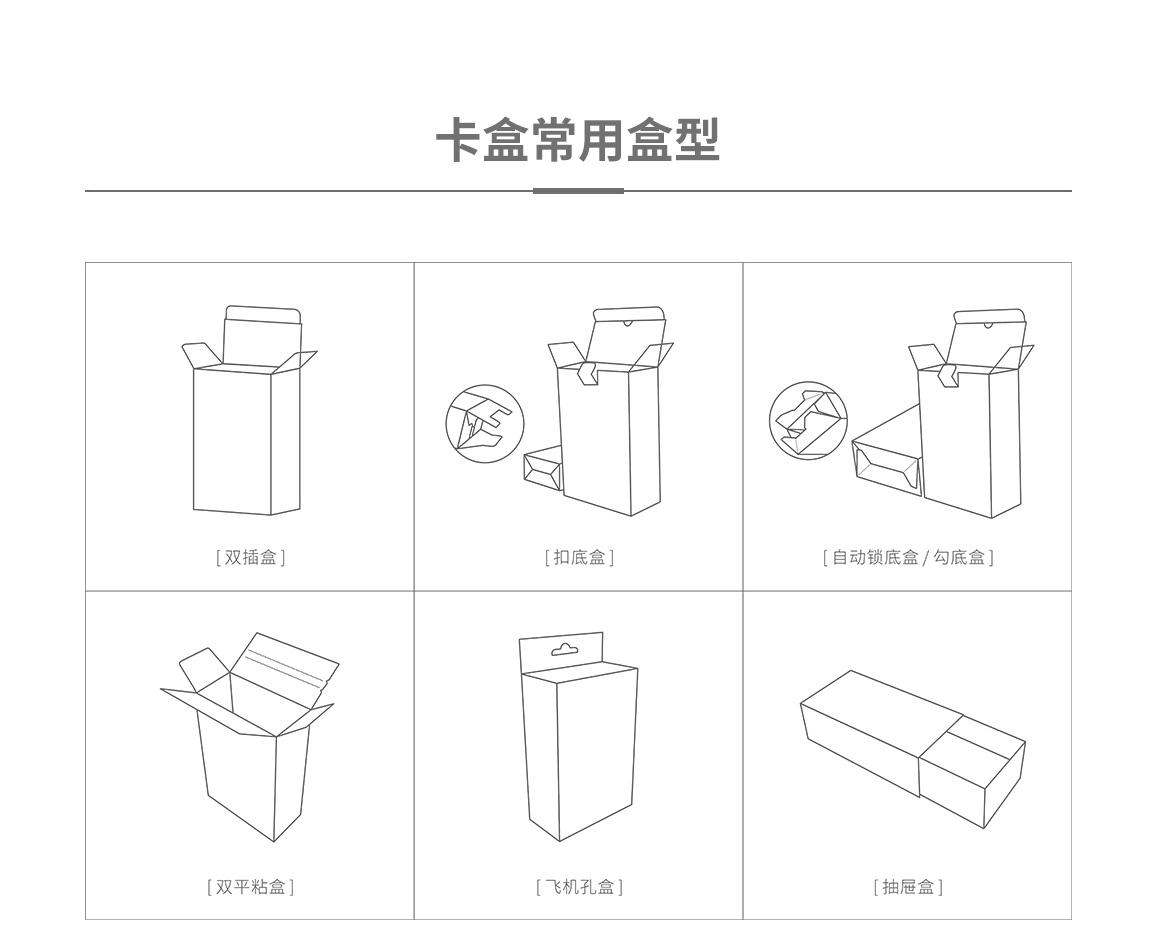 白卡纸常用的盒型