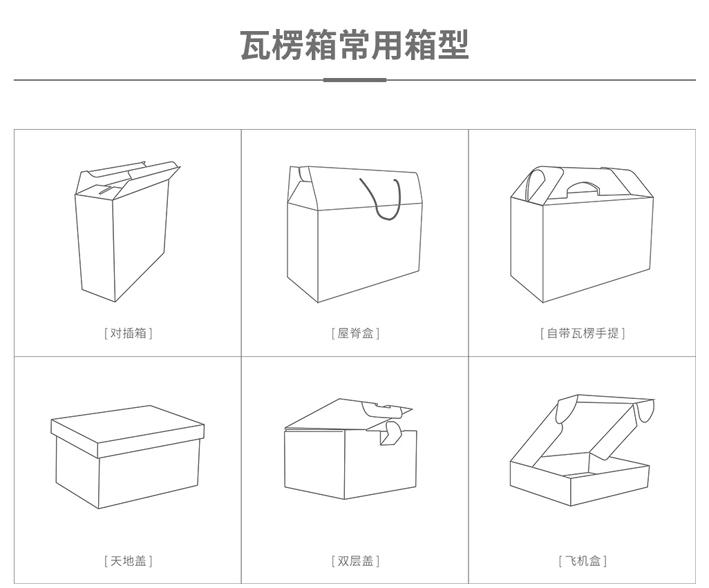 瓦楞纸常用的盒型