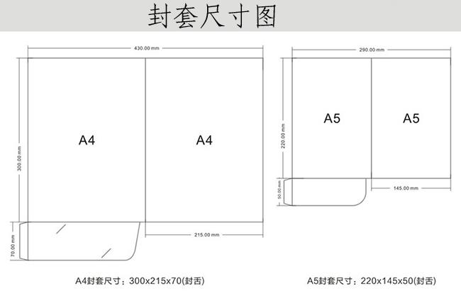 封套印刷设计尺寸图